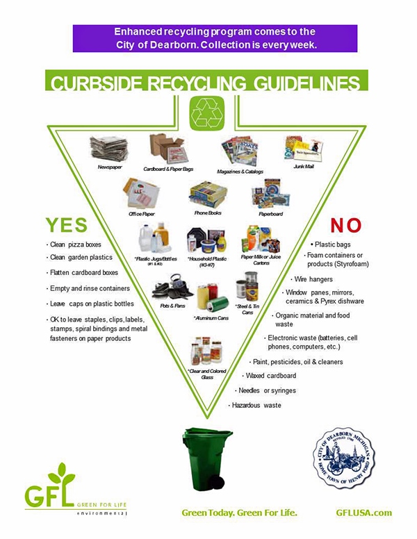 Trash Duty For Students With Special >> Trash Recycling And Yard Waste